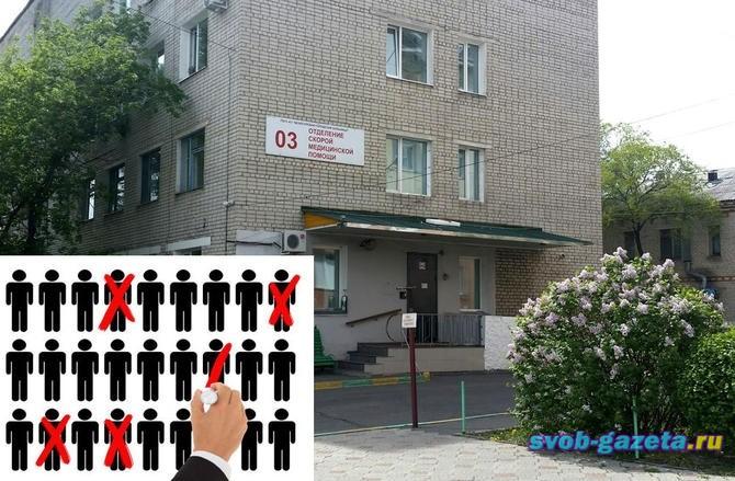 Помещение для персонала Белогорская 2-я улица Коммерческая недвижимость Пионерская Малая улица